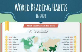 hàbits-lectura-infografia